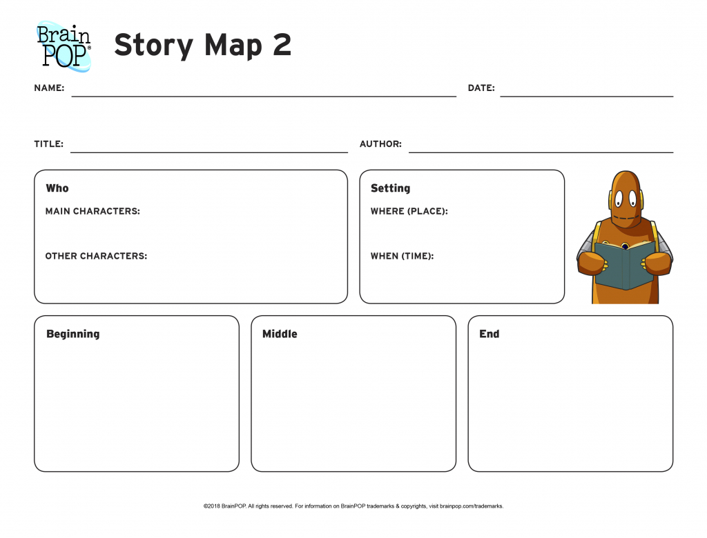 Story Map Graphic Organizer | Brainpop Educators with regard to Printable Story Map Graphic Organizer
