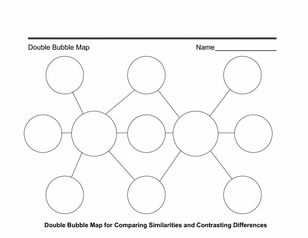 Thinking Map Template. Helps Students Read Comprehend And Solve for Circle Map Template Printable