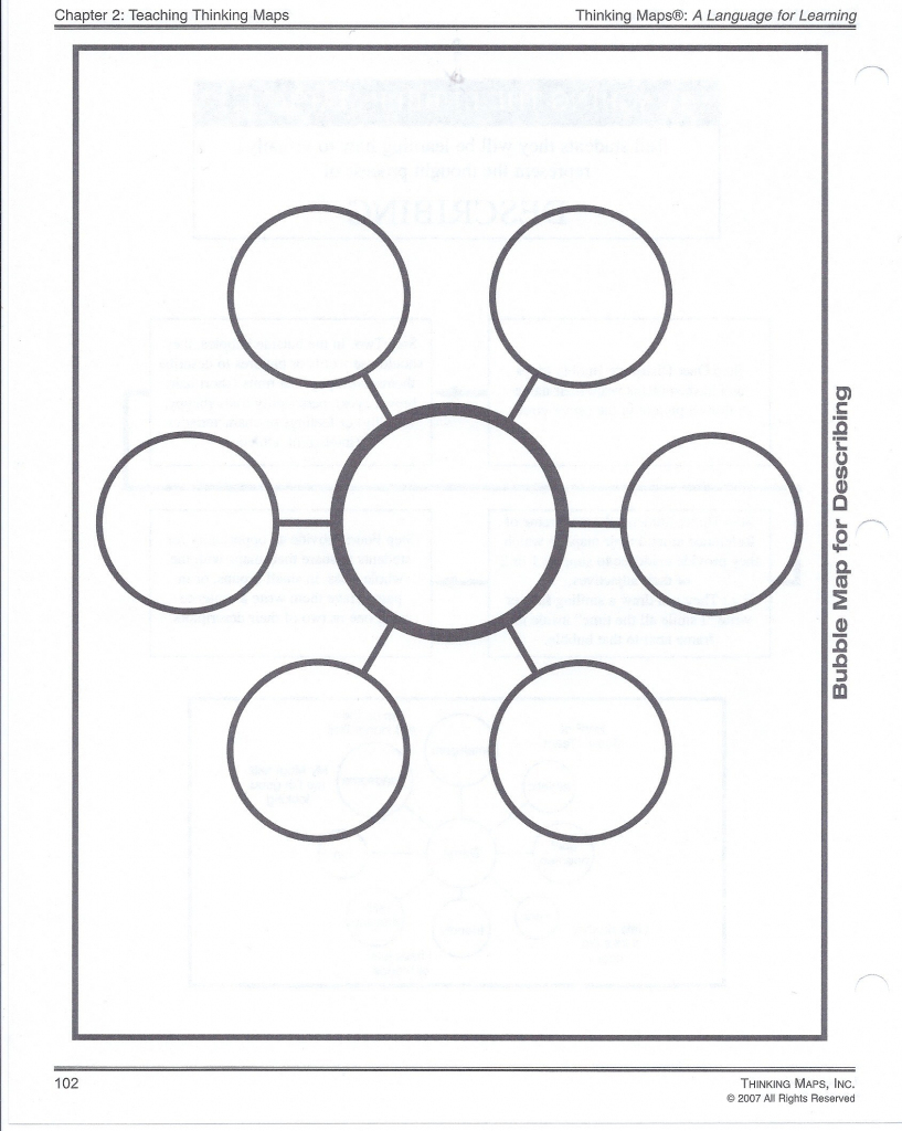 Thinking Map Template. Kurwongbah School Cause And Effect Template intended for Blank Thinking Maps Printable