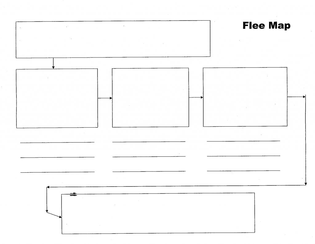 Thinking Maps / Flee Map regarding Printable Tree Map