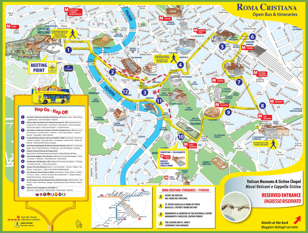 Tourist Map Of Rome City Centre pertaining to Printable Map Of Rome