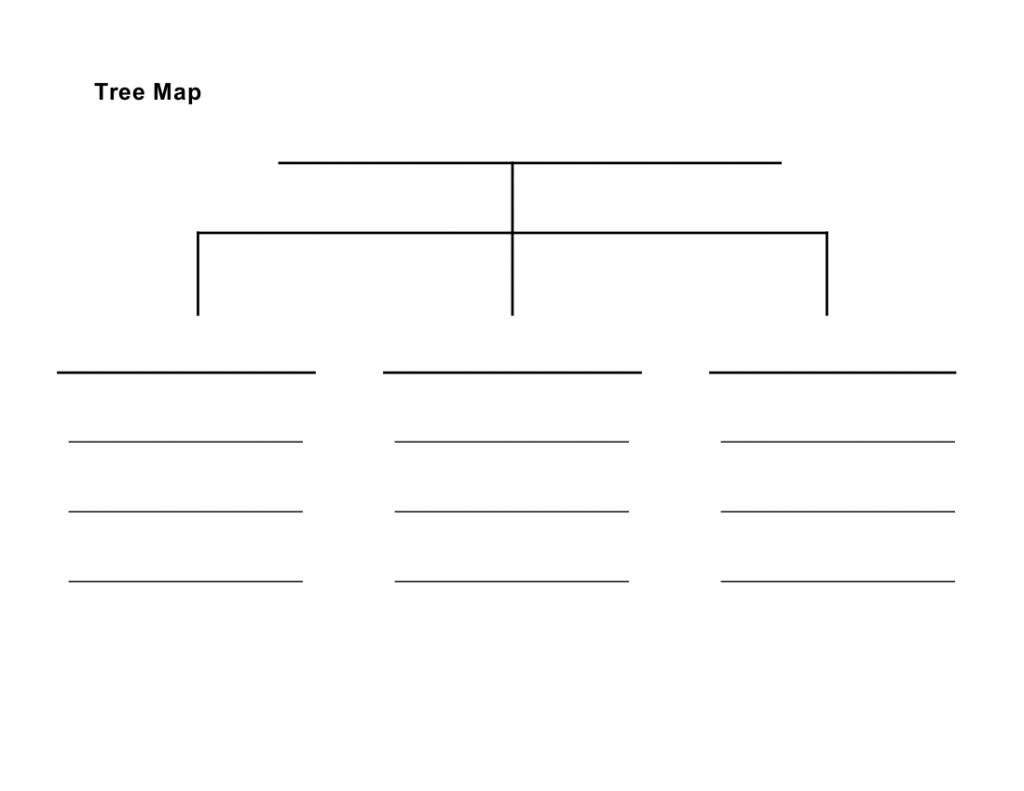 Tree Map Template ~ Afp Cv regarding Blank Thinking Maps Printable