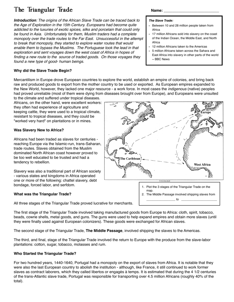 Triangular Trade Worksheet pertaining to Triangular Trade Map Printable