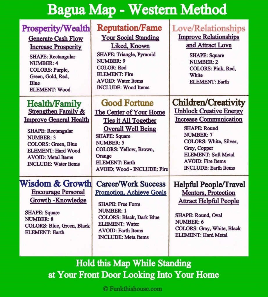 Understanding The Basics Of Feng Shui Home Decor | Feng Shui | Feng throughout Bagua Map Printable