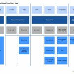 User Story Mapping And How To Use It   Lucidchart With Regard To Free Printable Story Map