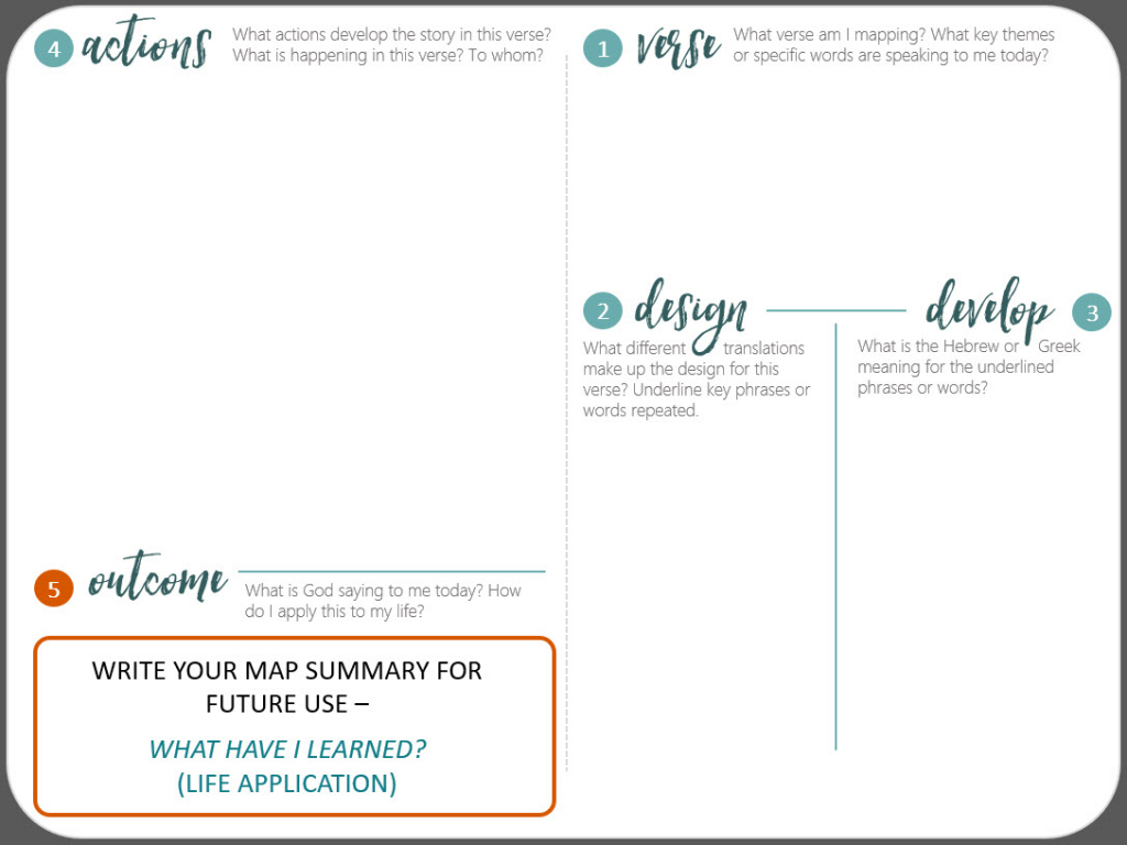 Verse Mapping 101: Steps To Study The Bible Like Never Before inside Verse Mapping Printable