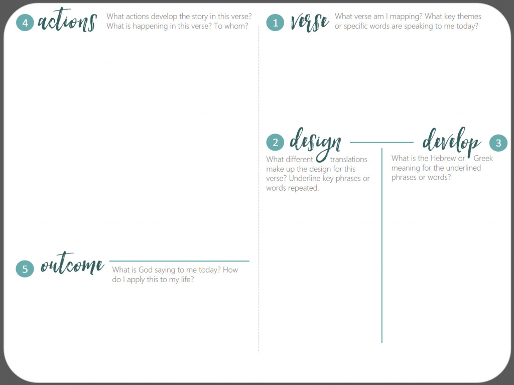 Verse Mapping 101: Steps To Study The Bible Like Never Before with regard to Verse Mapping Printable