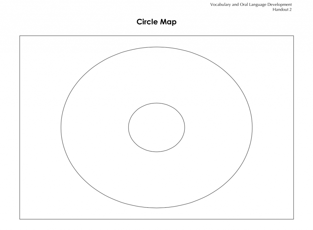 Vocabulary Graphic Organizer: Circle Map | Building Rti within Circle Map Template Printable
